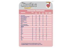 FRM-Similac Isomil 1 Polvo Lata Con 850 g
