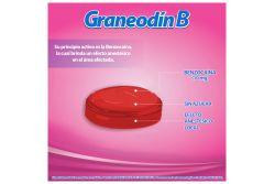 Graneodín B Anestésico