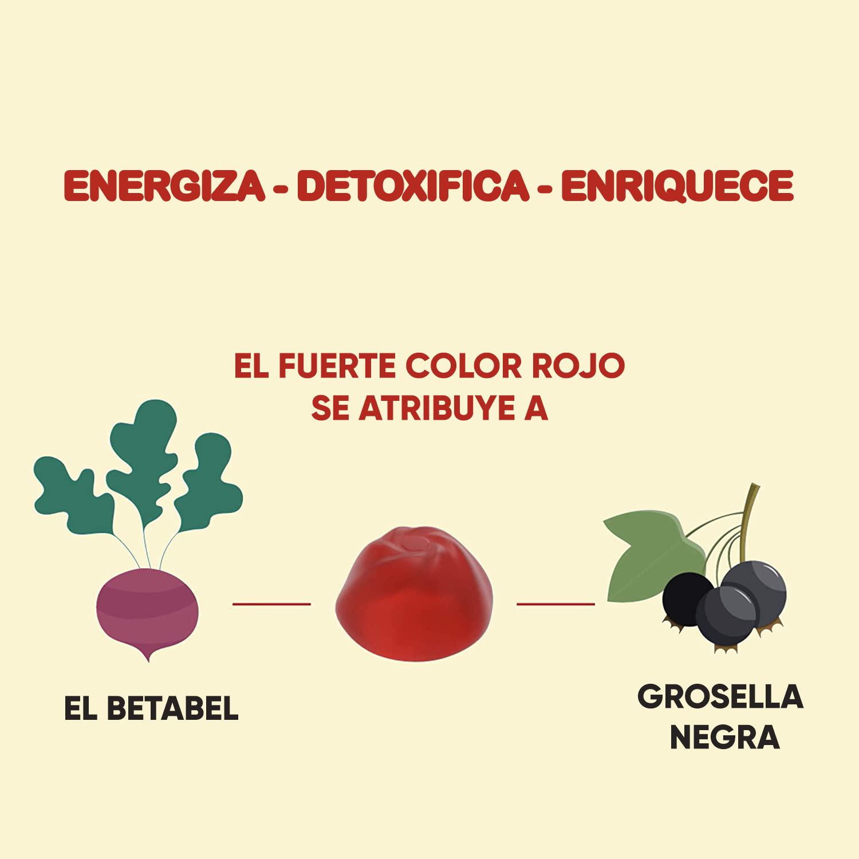 Energiza - Desintoxica - Enriquece